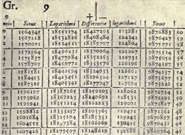 Logarithm Table Math History Motivation For Napier U0027s Logarithms Mathematics