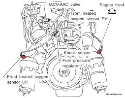 2001 nissan pathfinder parts diagram 2001 nissan frontier engine