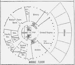 elementary floor plans round house floor plans