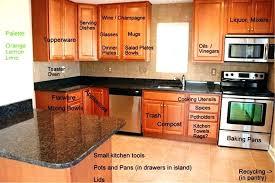 arranging kitchen cabinets organize kitchen cabinets customized kitchen cabinets from