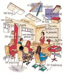 la clase in spanish classroom objects items in spanish knowing