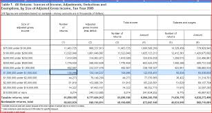 Small Business Tax Spreadsheet by Maxedoutmama November 2011