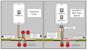 cat5 wall socket wiring diagram wiring diagram and schematic