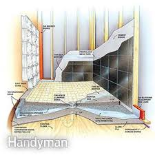 Cost To Build A Bar In Basement by How To Build Shower Pans Family Handyman