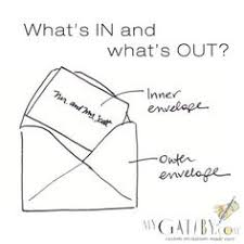how to address wedding invitations without inner envelope i was so confused about inner outer and other envelopes for my