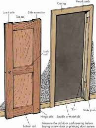 Installing Interior Doors How To Hang An Interior Door Tips And Guidelines Howstuffworks