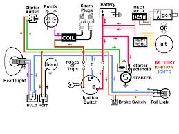 uk triker forums u2022 view topic electrics