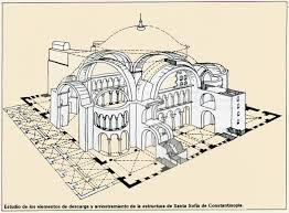 hagia sophia ayasofya hagia sophia pinterest architectural