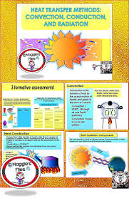 11 best heat transfer images on pinterest science ideas