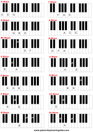 piano key notes basic piano chords for beginners easy piano chords