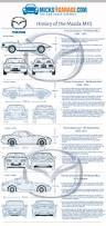 best 25 rear wheel drive ideas on pinterest cool cars
