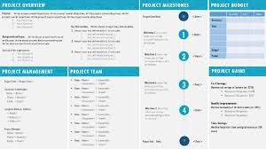 project charter template powerpoint project charter template ppt