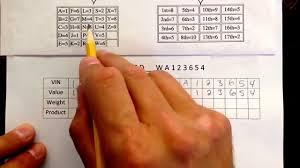 audi vin number check vin number check digit calculation