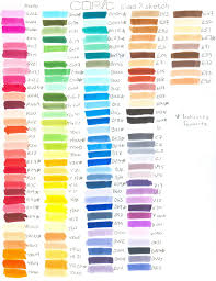 updated version here check out my love affair with copics on copic
