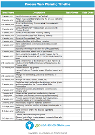 meeting planner checklist template lean templates archives page 2 of 4 goleansixsigma com lean templates