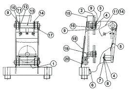 automotive lifts automotive equipment distributors automotive