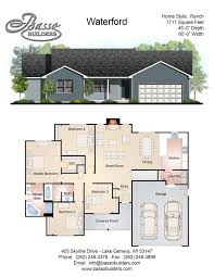 luxury real estate house plans
