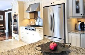 uncategorized names of kitchen appliances wingsioskins home design