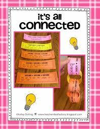 19 best main idea images on pinterest teaching main idea