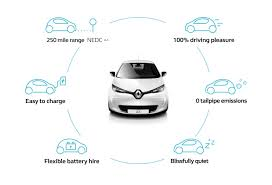 zoe electric renault uk