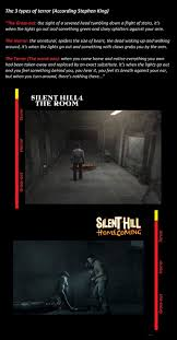 96 best silent hill 4 the room images on pinterest silent hill