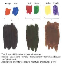 topics in colour painting i painting ii all sections