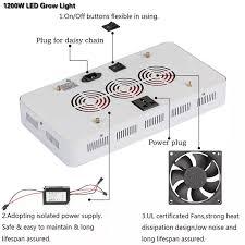 is full spectrum lighting safe led grow light 1200w full spectrum double chips free shipping 5