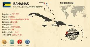 Bahamas World Map Couple Travels To Bahamas A Quest To Travel Marquestra