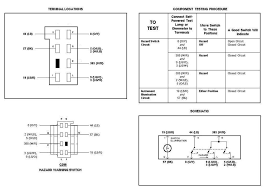 wiring diagram for hazard light switch mustang forums at stangnet