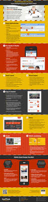 create email newsletter template how to create an email newsletter openview labs