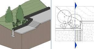 revit and landscape architecture the benefits