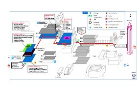 floorplans fi europe