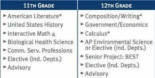 academy of medicine and public service curriculum berkeley high