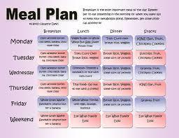 best 25 shred diet plan ideas on pinterest shred diet 7 day