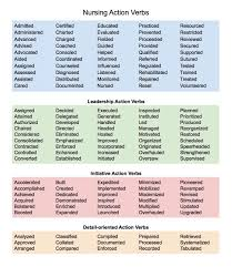 action verbs for resume or resume action words list list of