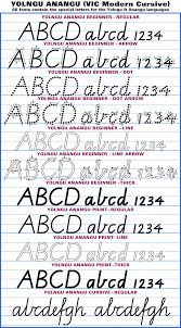 australian fonts u2022instant download aussie handwriting fonts