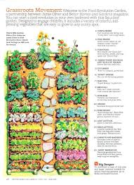 Garden Layout Designs Zone 4 Vegetable Garden Plans Hydraz Club