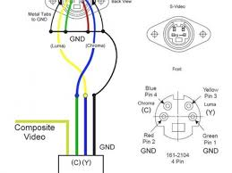 s video wiring diagram color s wiring diagrams collection