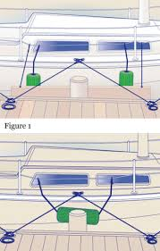 Pontoon Boat Floor Plans by 30 Best Pontoon Images On Pinterest Pontoons Pontoon Boats And