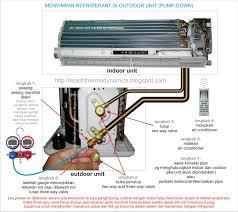 wiring diagram split type air conditioning agnitum me