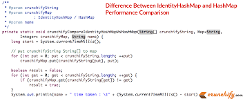 Map Performance In Java What Is A Difference Between Identityhashmap And Hashmap