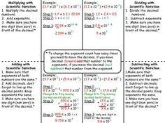 math operations in scientific notation 6th grade pinterest