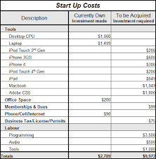 so how much does it cost to start iphone development