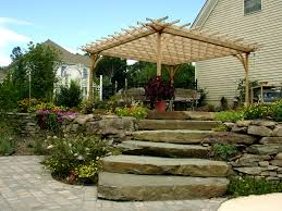 how to start a landscaping business tikspor