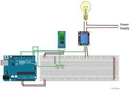 code zigbee arduino home automation with an arduino a basic tutorial