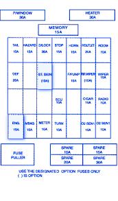 2010 kia sportage fuse box 2010 wiring diagrams instruction