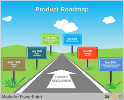 product roadmap presentation roadmap presentation powerpoint