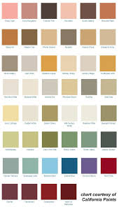 Most Popular Colors Best 25 Paint Charts Ideas On Pinterest Paint Color Chart