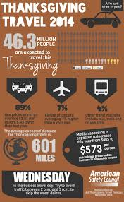 thanksgiving driving tips traveling safe in 2014