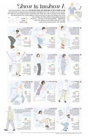 Office Exercises At Your Desk Stretches At Your Desk Office Exercise Workouts Experimental